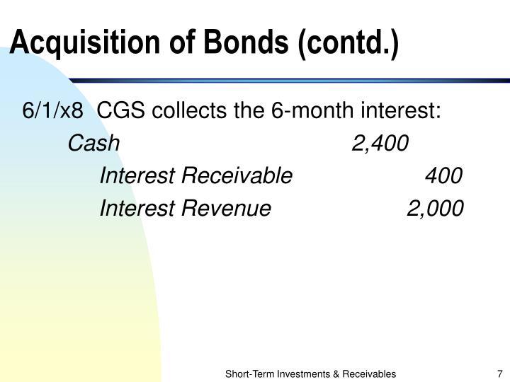 Acquisition of Bonds (contd.)