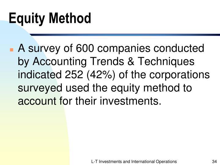Equity Method