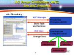 ag venue customizer avc the avc process