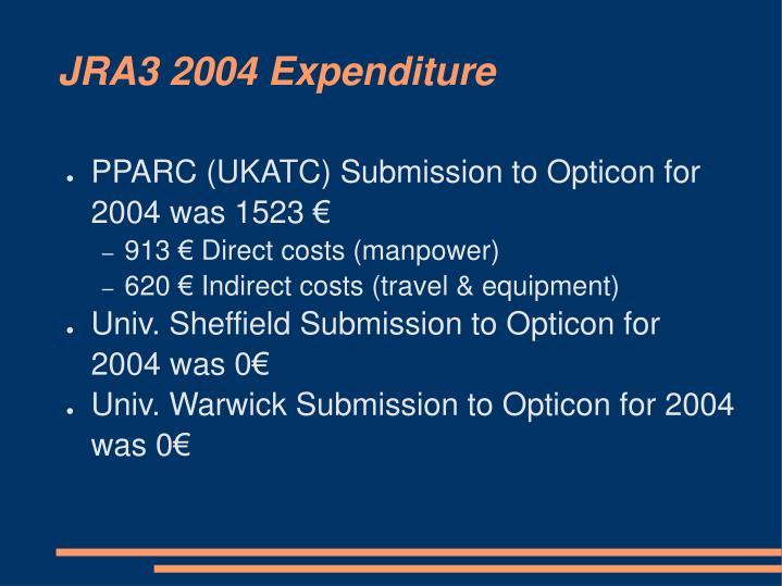 JRA3 2004 Expenditure
