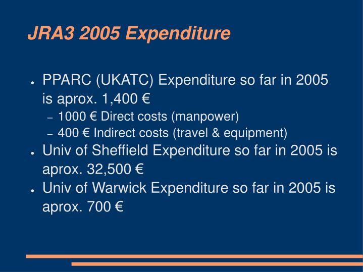 JRA3 2005 Expenditure