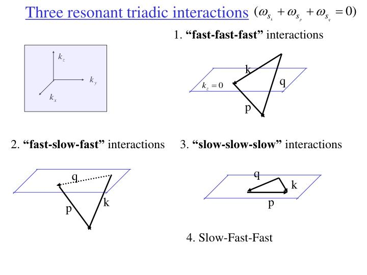 Three resonant triadic interactions
