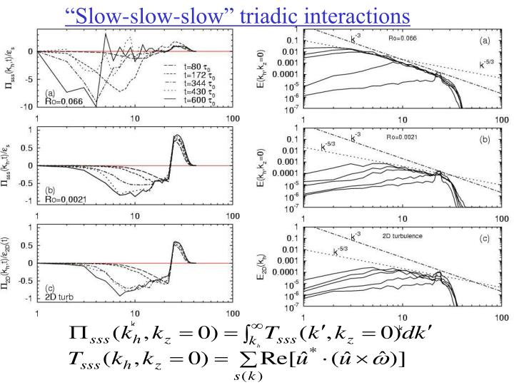 """""""Slow-slow-slow"""" triadic interactions"""