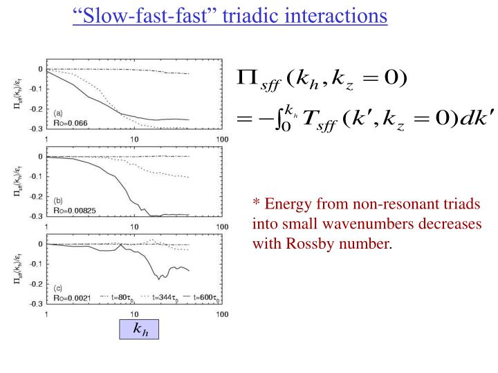 """""""Slow-fast-fast"""" triadic interactions"""