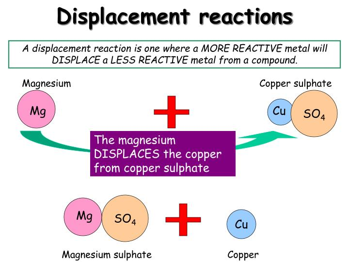 the neutralization reaction as a double displacement reaction essay A double displacement reaction is also known as double replacement reaction or  salt metathesis reaction  neutralization reaction in this type.