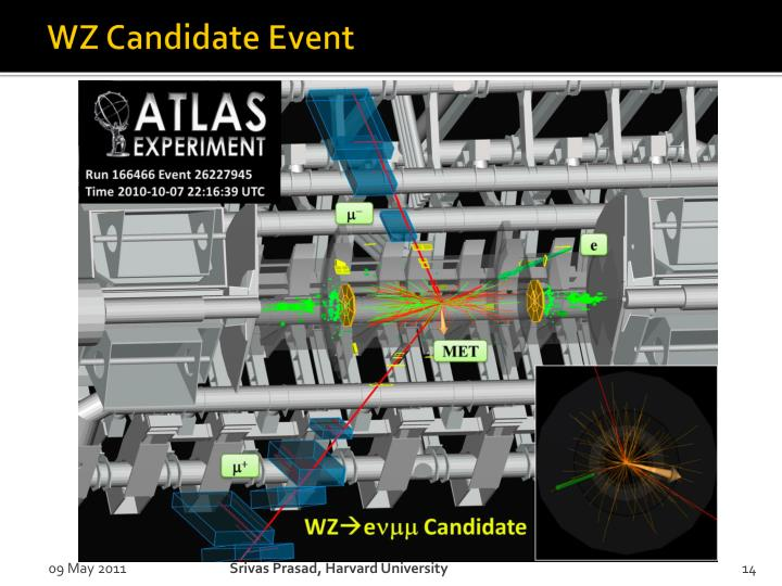 WZ Candidate Event