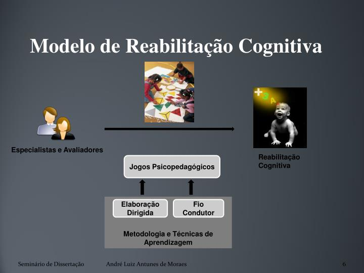 Modelo de Reabilitação Cognitiva