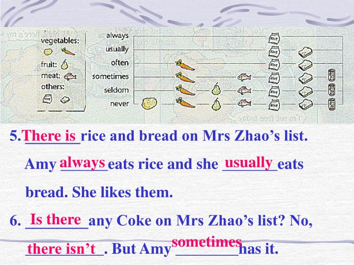 5. _______rice and bread on Mrs Zhao's list.