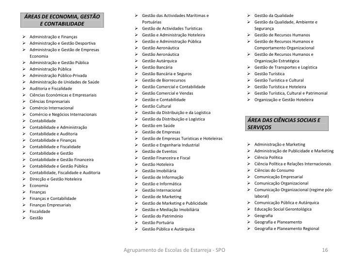 Agrupamento de Escolas de Estarreja - SPO