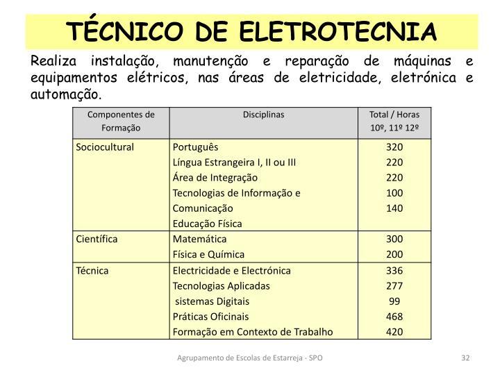 TÉCNICO DE ELETROTECNIA