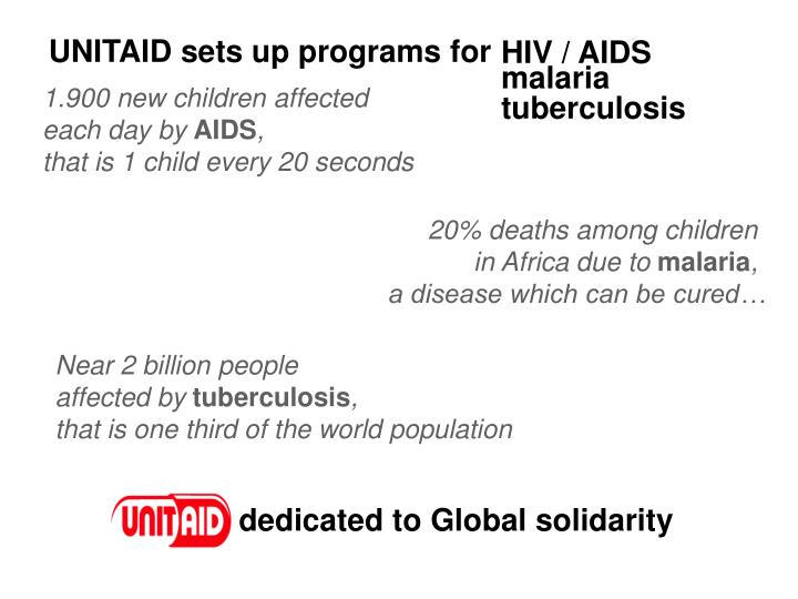 1 900 new children affected each day by aids that is 1 child every 20 seconds