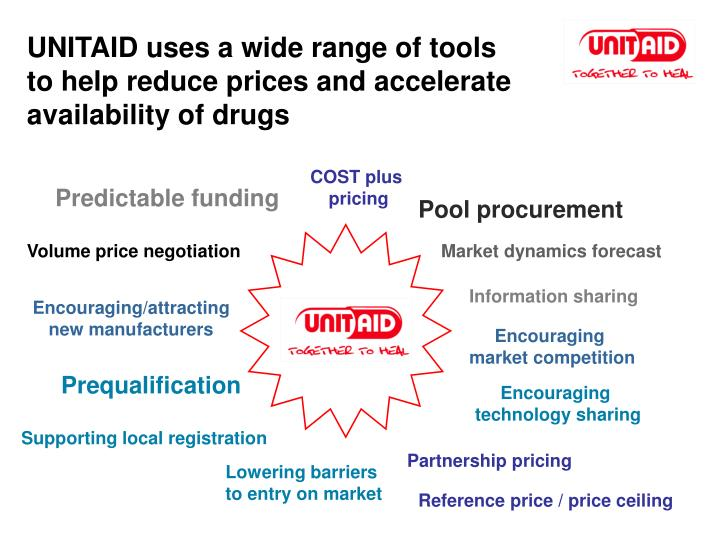 UNITAID uses a wide range of tools