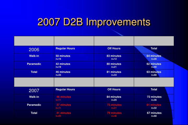 2007 D2B Improvements