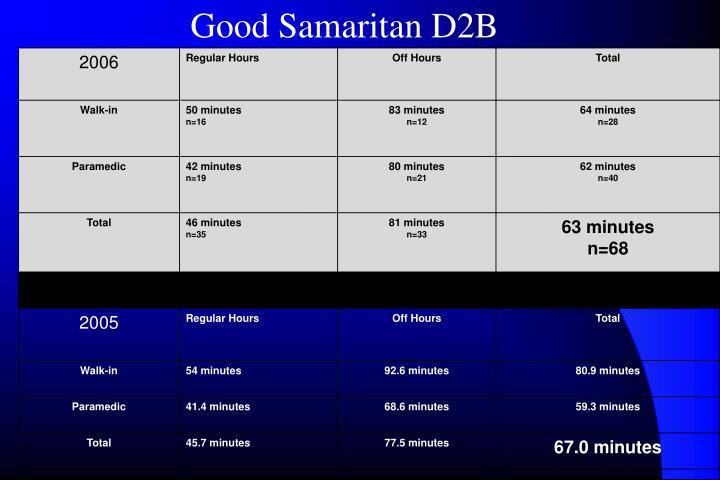 Good Samaritan D2B