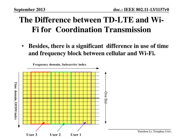 The Difference between TD-LTE and Wi-Fi for  Coordination Transmission