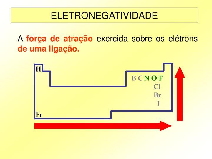 ELETRONEGATIVIDADE