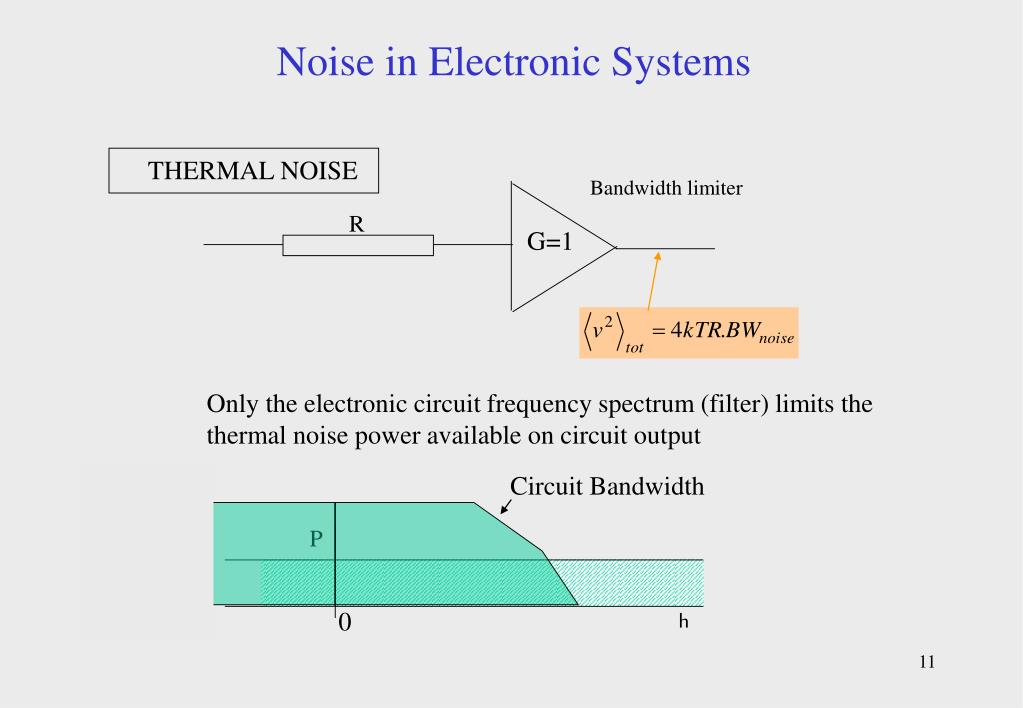 PPT - Electronics in High Energy Physics Introduction to electronics
