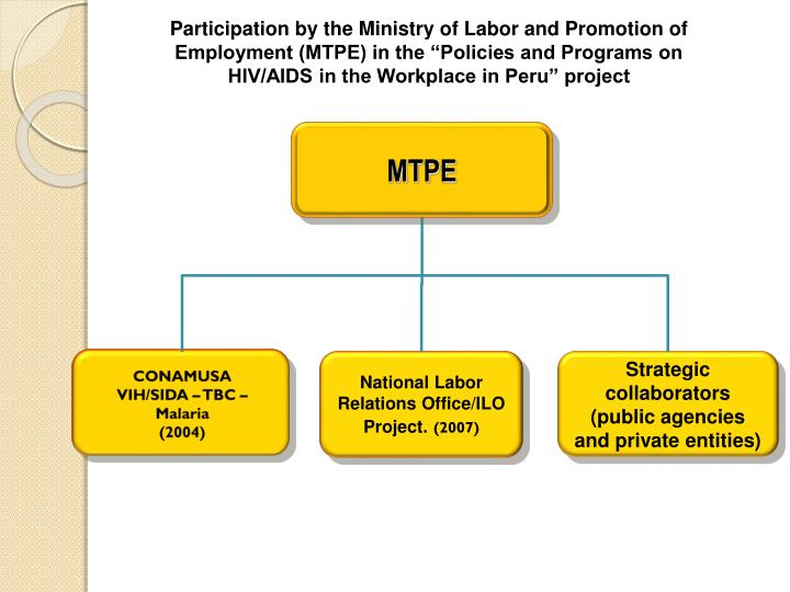 """Participation by the Ministry of Labor and Promotion of Employment (MTPE) in the """"Policies and Programs on HIV/AIDS in the Workplace in Peru"""" project"""