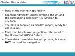 charted raster data