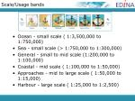 scale usage bands