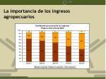 la importancia de los ingresos agropecuarios