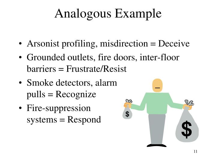 Analogous Example