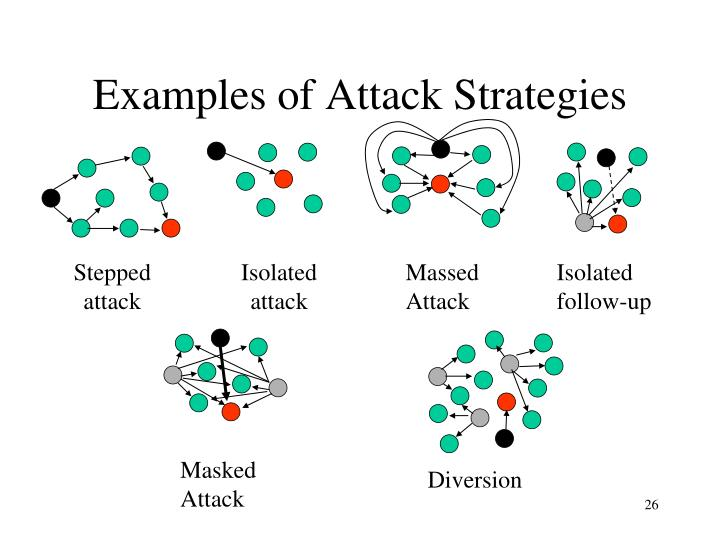 Massed Attack