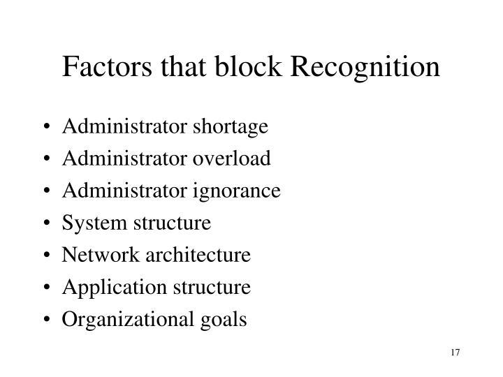 Factors that block Recognition