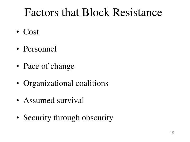 Factors that Block Resistance