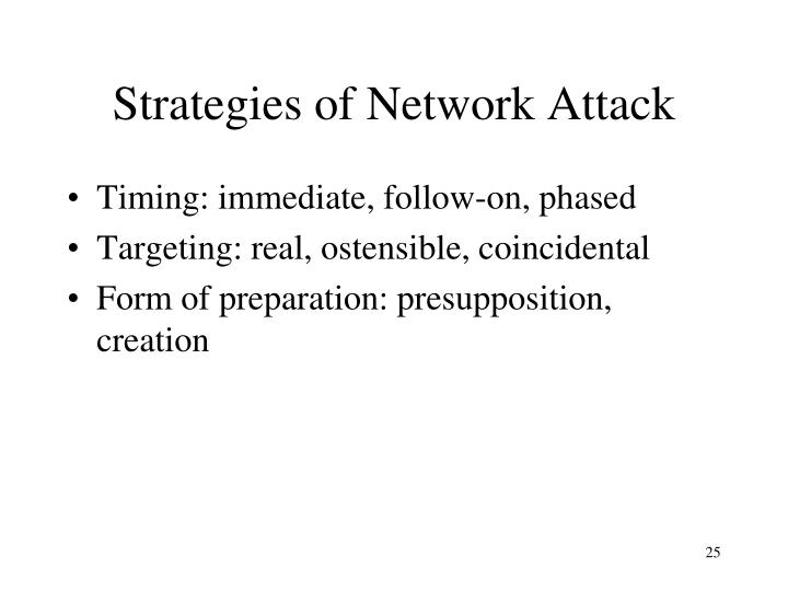Strategies of Network Attack