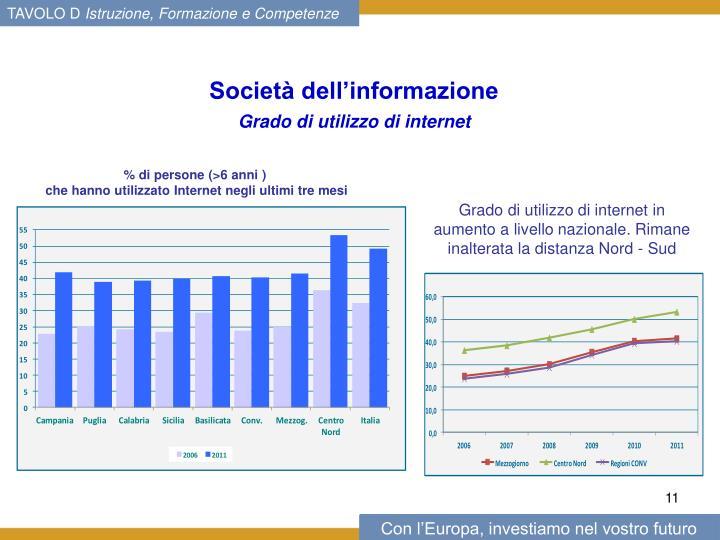 Società dell'informazione