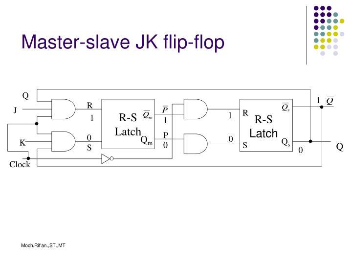 Master-slave JK flip-flop