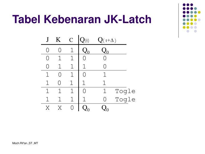 Tabel Kebenaran JK-Latch