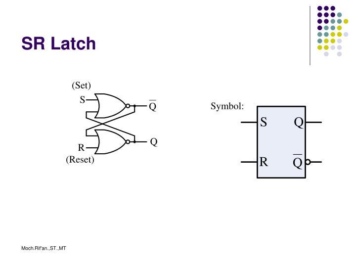 SR Latch