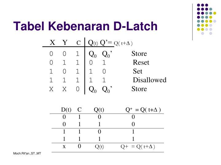 Tabel Kebenaran D-Latch