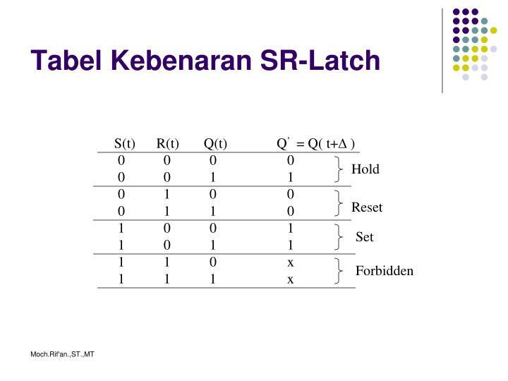 Tabel Kebenaran SR-Latch