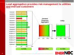 load aggregation provides risk management to utilities and end use customers
