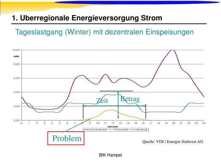 1. Überregionale Energieversorgung Strom