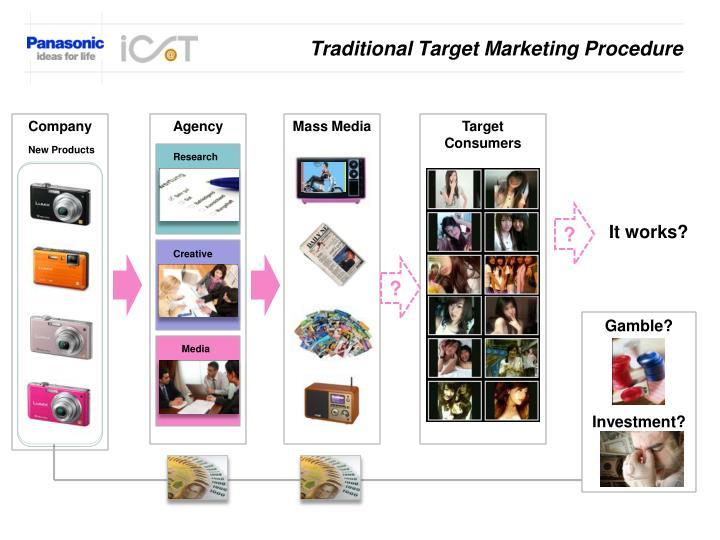 Traditional target marketing procedure