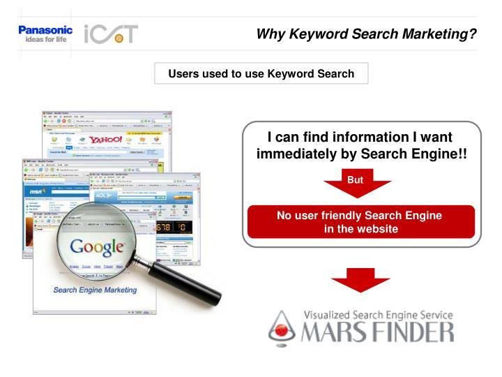 Why Keyword Search Marketing?