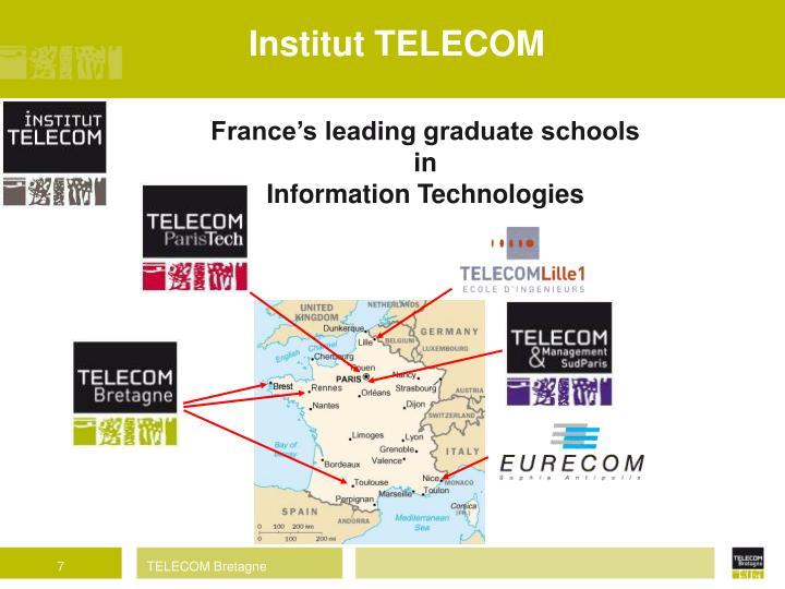 Institut TELECOM