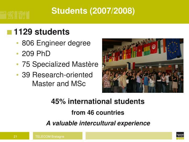 Students (2007/2008)