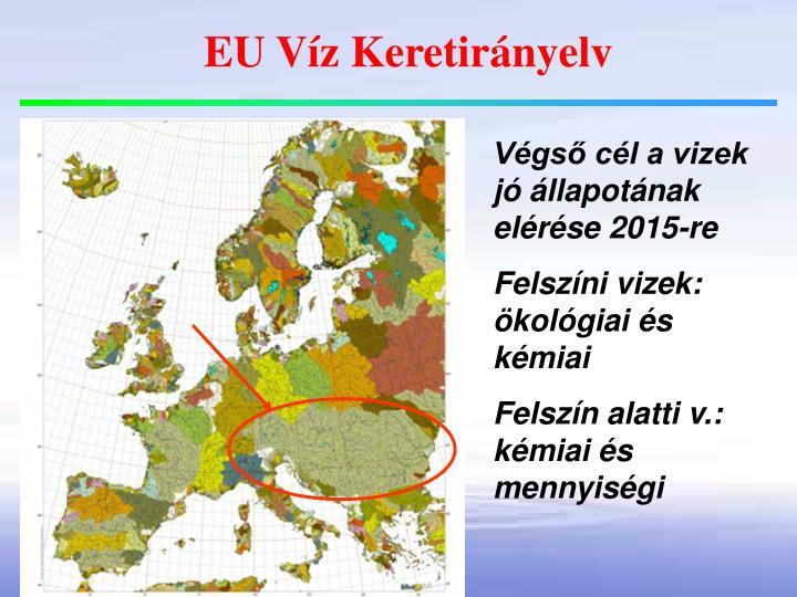 EU Víz Keretirányelv