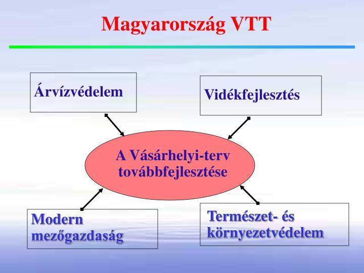 Magyarország VTT