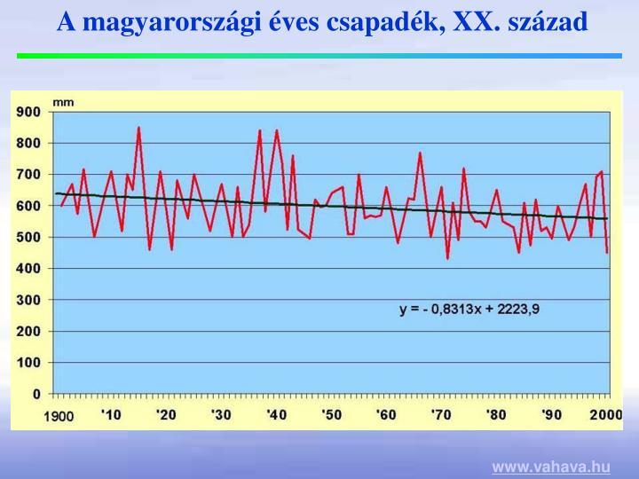 A magyarországi éves csapadék, XX. század