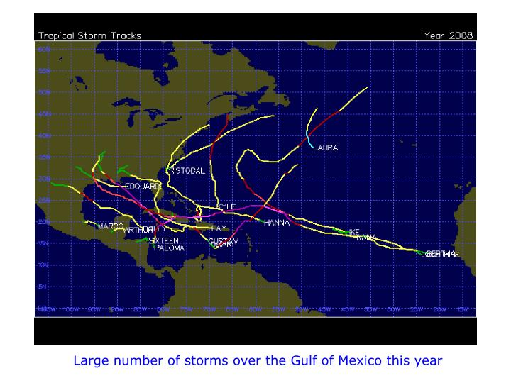 2008 Atlantic Storm Tracks