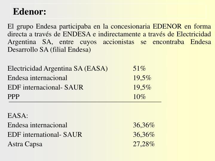 Edenor: