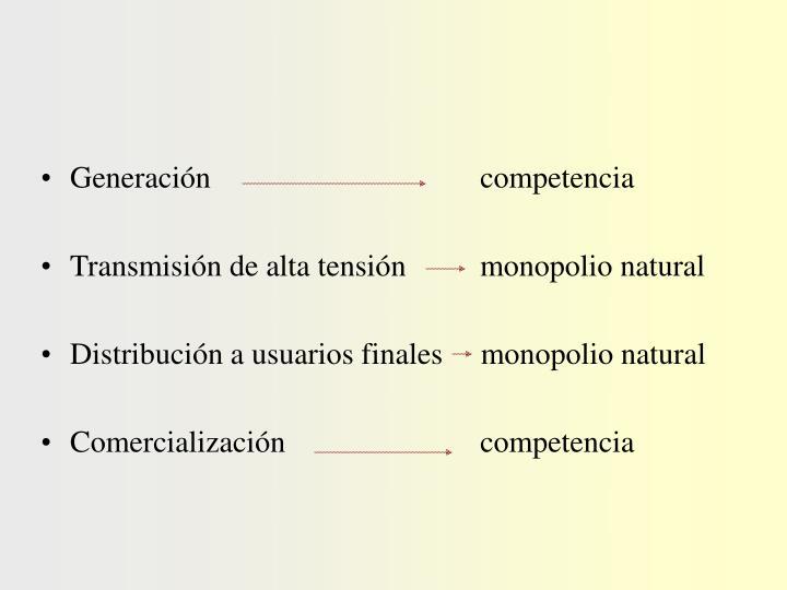 Generación       competencia