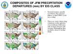 composites of jfm precipitation departures mm by eis class