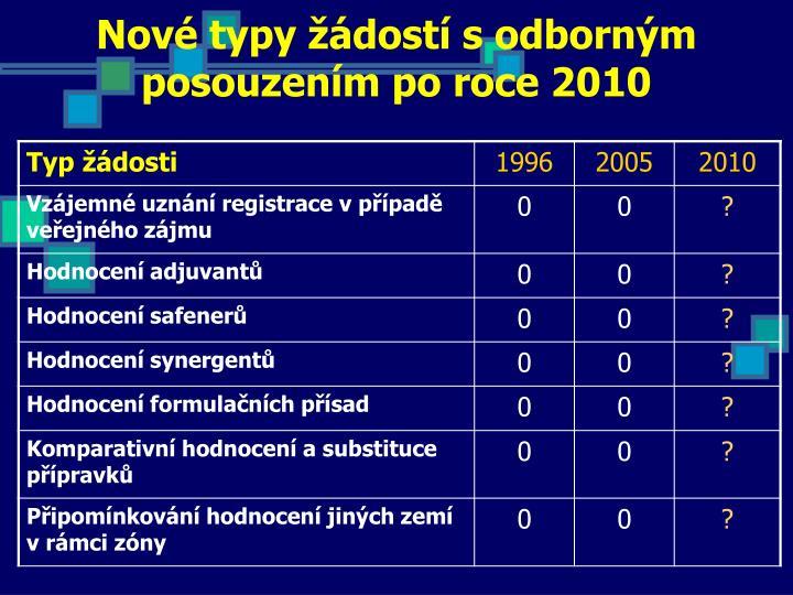 Nové typy žádostí s odborným posouzením po roce 2010